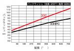33HPC/J33HPC