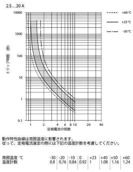 3120-F521-P7T1-W01J